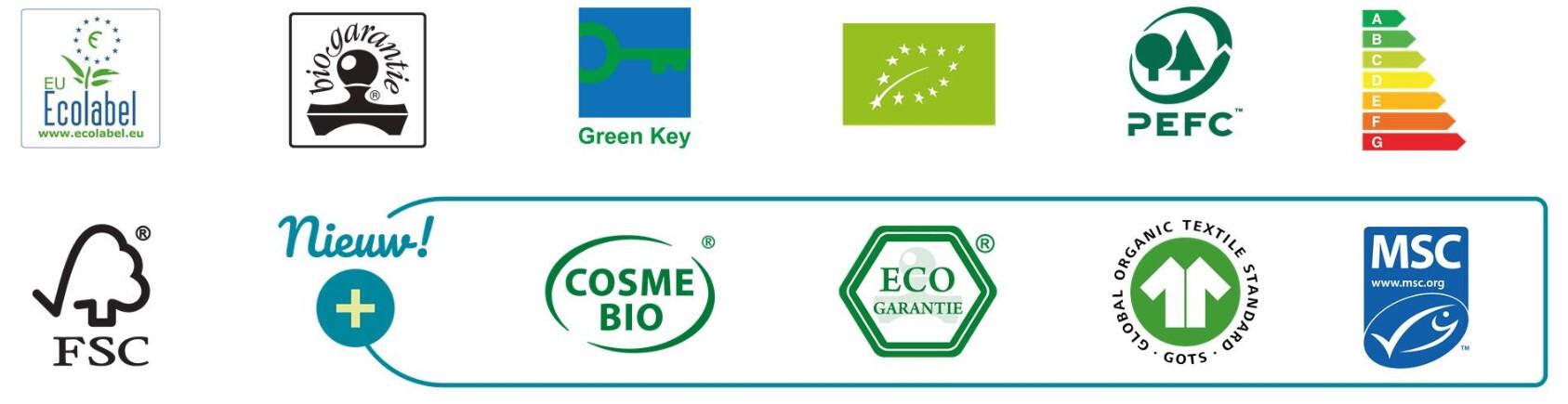 Labels die in aanmerking komen voor de aankoop van producten met ecocheques